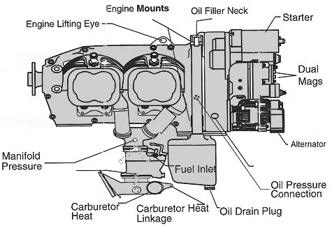 engine out approaches - page 2 - pilots of america message ... lycoming oil system diagram