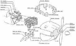ZODIAC CH 601 XL - Continental Aircraft Engines
